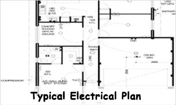 Electrical Estimating for Small Contractors