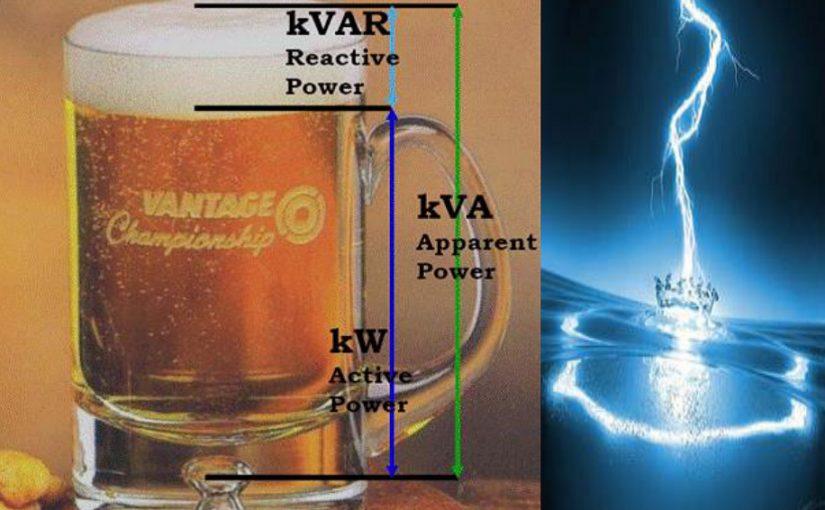 7 ELECTRICAL ESTIMATING METHODS